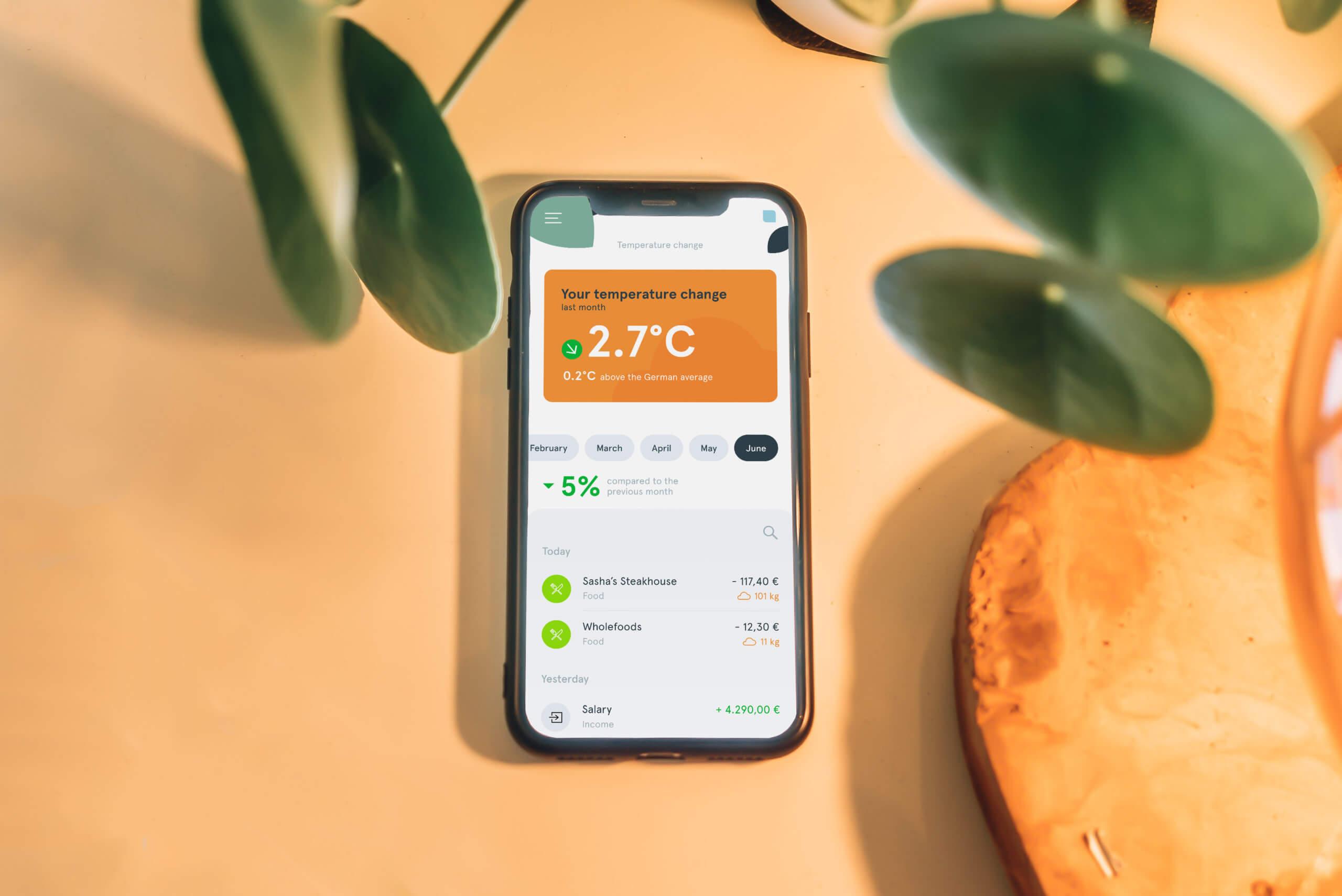 ecolytiq temperature metrics